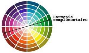 bien associer couleurs