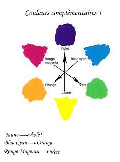 bien associer couleurs 6