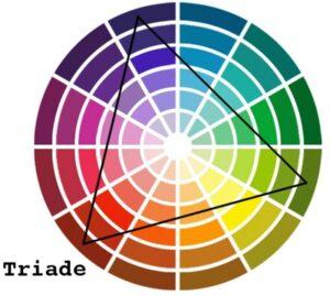 comment s'habiller avec 3 couleurs